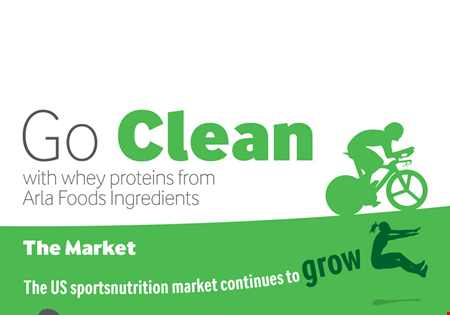 Clean ingredients sports Infographic